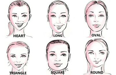 0fdadde36db How to Select the Right Frame for Your Face Shape